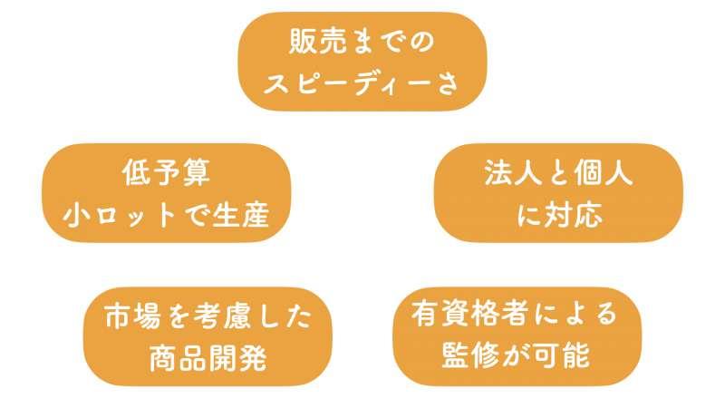株式会社サプリポートのサプリメント受託製造5つの強み!