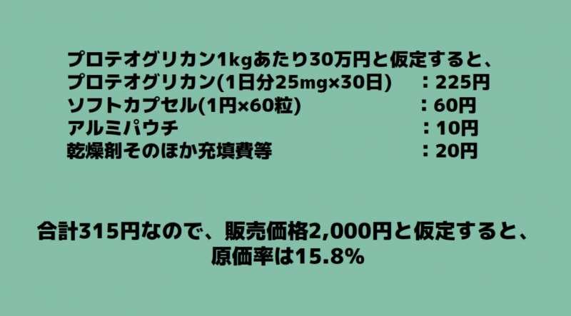 プロテオグリカンサプリメントの販売価格とおよその原価率
