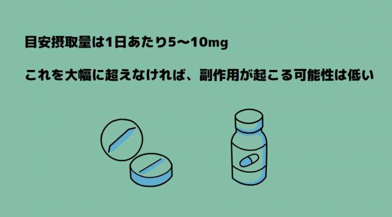 プロテオグリカンの目安摂取量、副作用